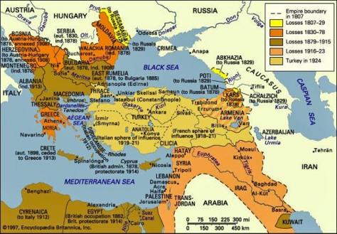 ottomano