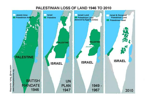 palestina dal 1946 al 2010
